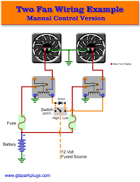 electric fan relay wiring diagram on two speed manual fan relay Electrical Relay Wiring Diagram electric fan relay wiring diagram on two speed manual fan relay wiring 840x jpg electric fan relay wiring diagram