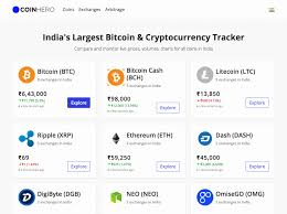 Coinhero In Live Price Tracking Comparison Charts And