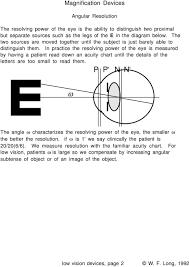Eyes Vision Eye Vision Chart 66