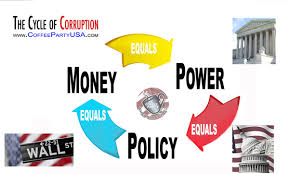 essay on politics and corruption essay on corruption in n politics tripod com