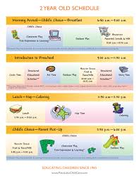 Daily Routine Chart For 2 Year Old Poko Loko Early Learning Centers Glenview Illinois 2 Year