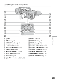 Identifying the parts and controls | Sony DCR-VX2100 User Manual ...