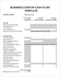 Business Startup Cost Template. budget template letterpreadsheet ...