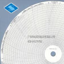 Abb Circular Chart 500p1225 2 Guangzhou Hani Instrument