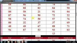 Desawar Satta Chart 2006 Gali Matka Chart 2014 Astramobile Com