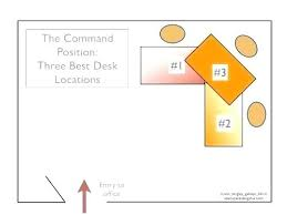 office desk placement. Beautiful Bed Placement Bedroom Office Command Position Windows Compass  Direction Best Office Desk Placement