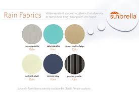 sunbrella rain fabrics for classic terrace collection only