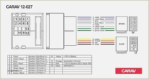 renault laguna wiring diagram davehaynes me renault megane 3 wiring diagram renault megane wiring diagram inspirational renault megane 2 radio
