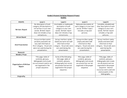 Science Fair Research Paper Rubric #607Bcb7B0C50 - Fssnw