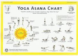 Yoga Asana Chart Yoga Asana Chart Vinyasa Yoga Tantric Yoga Yoga Poses