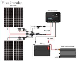 renogy 400 watt 12 volt solar starter kit 123 jpg