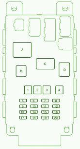 2005 scion xb fuse box diagram circuit wiring diagrams Scion Xb Wiring Diagram 2005 scion xb fuse box diagram 2008 scion xb wiring diagram