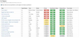 Inside Atlassian 10 Tips For Distributed Development Teams