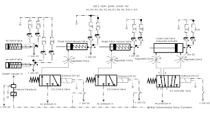 control systems the complete pneumatic layout of this vacuum system is shown in image 17 including the layout of the 24v dc circuit
