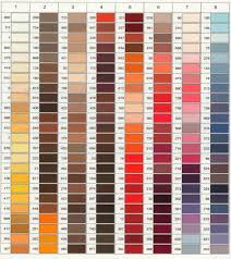 Gutermann Polyester Thread Colour Chart Gutermann Mara 100 Thread 1 094 Yards Zipper Shipper Sewing