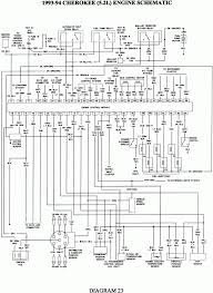 wiring diagram 1991 jeep cherokee ignition wiring diagram 2008 1993 jeep cherokee sport fuse box diagram at 1993 Jeep Cherokee Sport Fuse Box Diagram