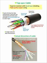 cat5 to hdmi wiring diagram luxury cat5 to hdmi wiring diagram book cat5 to hdmi wiring diagram elegant hdmi cable wiring diagram elegant hdmi cable wiring diagram wiring