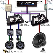 install car speakers wiring luxury car audio amplifier speaker car speaker wiring guide at Car Speaker Wiring