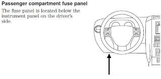 solved where is the fuse box located on a 2006 ford fixya 2006 Ford Explorer Fuse Box Location where is the fuse box located on a 2006 ford clifford224_466 jpg 2006 ford explorer fuse box diagram
