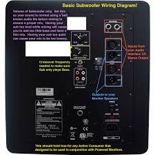 how do i hook up my subwoofer for stereo mixing focusrite audio how do i hook up my subwoofer for stereo mixing