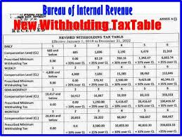 Bir Tax Chart New Withholding Tax Table To Take Effect Today Pinoy Helpdesk