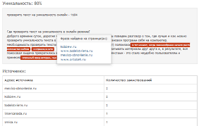 Где проверить текст на уникальность онлайн рейтинг ТОП сервисов  pr cy результаты анализа