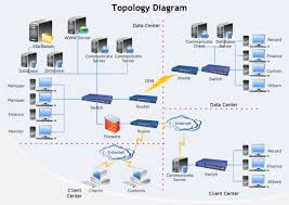 Topology Diagram Templates And Examples