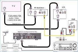 tv dvd wiring diagram wiring diagram operations dvd converter wiring diagram wiring diagram user tv dvd wiring diagram source digital hdtv