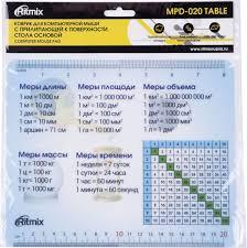 <b>Коврик</b> для мыши <b>Ritmix MPD</b>-<b>020 Table</b>