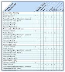 Staffing Model Template Staffing Model Excel Rome Fontanacountryinn Com