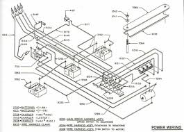 club car golf cart wiring diagrams wiring diagram club car golf cart wiring diagram for 1996 diagrams