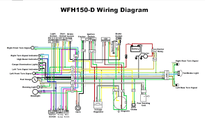 9 pole stator wiring diagram wiring diagrams for dummies • gy6 11 pole stator wiring diagram wiring diagram third level rh 9 4 13 jacobwinterstein com