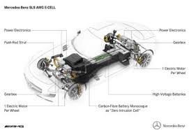 diagram of electric car diagram image wiring diagram tandtperiod7 tesla nissan leaf on diagram of electric car