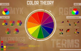 Color Theory Chart Color Theory Quick Reference Poster Paper Leaf