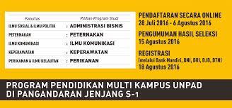 Bandung id Universitas Indonesia Unpad Padjadjaran ac 50wRSI