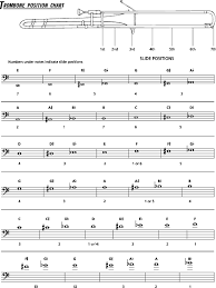 Percussion Bells Notes Chart Trombone Fingering Chart Ryan Brawders Music