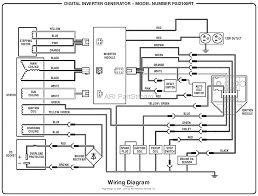 inverter wiring diagram inverter wiring diagram in house wiring rh parsplus co grid tie power inverter wiring diagram rv inverter wiring diagram manual