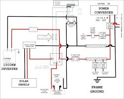 forester rv ac wiring diagram auto electrical wiring diagram cadillac ac wiring diagram