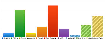 Tsa Community Game Of The Year 2013 The Results Thesixthaxis