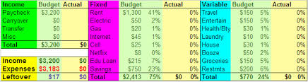 Budget Tracker Template Budget Template For Excel Google Docs Nyc Living Girl On A