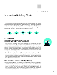 Section 4 Innovation Building Blocks Guide To Creating