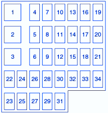 mazda 3 grand touring 2013 fuse box block circuit breaker diagram mazda 3 grand touring 2013 fuse box block circuit breaker diagram