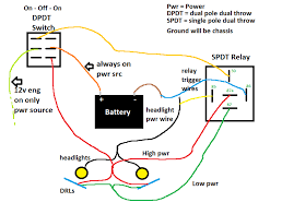 wiring diagram for led driving lights images wiring diagram on er wiring diagram moreover relay also 2004 kia sedona