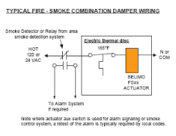 damper smoke detector wiring diagram great engine wiring diagram the 1 asked question about fire and smoke dampers rh blog belimo com automatic damper wiring diagram smoke damper relay wiring