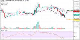 Tron Crypto Chart Tron Price Analysis Trx Usd Trades Utterly Bearish As It