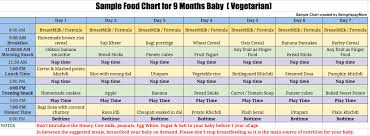 Snacks Calories Chart Baby Food Chart From 7 To 9 Months Being Happy Mom