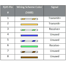 rj45 jack wiring diagram as well as related rj45 connector wiring rj45 wiring diagram at Wiring Diagram Rj45 Connector