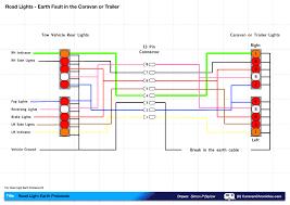 7 pin flat trailer wiring diagram and 13 towing socket 01 jpg at 4 wire trailer wiring at Towing Wiring