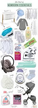 Baby Supplies Checklist Newborn Baby Gear Essentials Free Printable Checklist