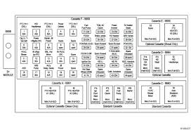 2002 jeep grand cherokee laredo fuse box diagram complete wiring 2005 Jeep Grand Cherokee Fuse Box Diagram at 2006 Jeep Grand Cherokee Fuse Box Diagram